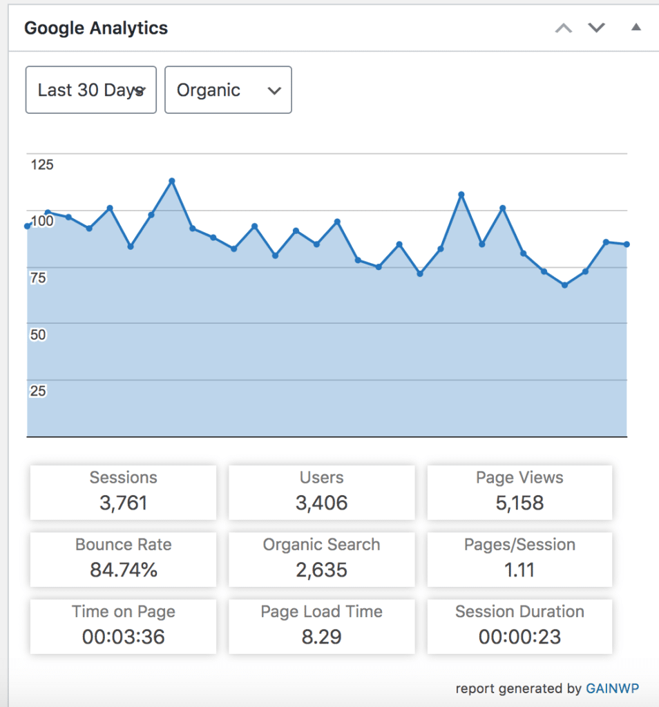 Redstonelife.com - Traffic stats within the last 30 days.
