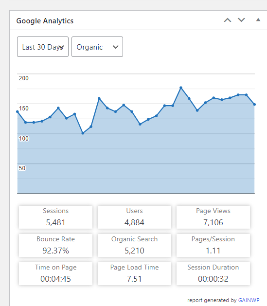 Write for us: Redstonelife.com - Traffic stats within the last 30 days.